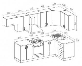 Nguyên lý kiến trúc nội thất, có thể bạn chưa biết!